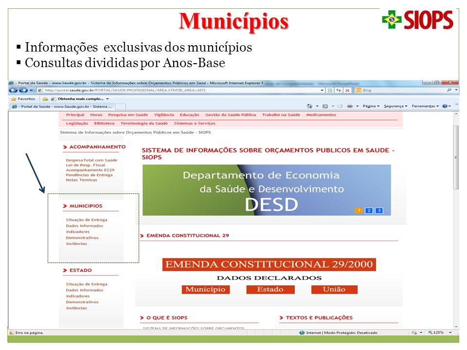 Municípios Informações exclusivas dos municípios Consultas divididas por Anos-Base