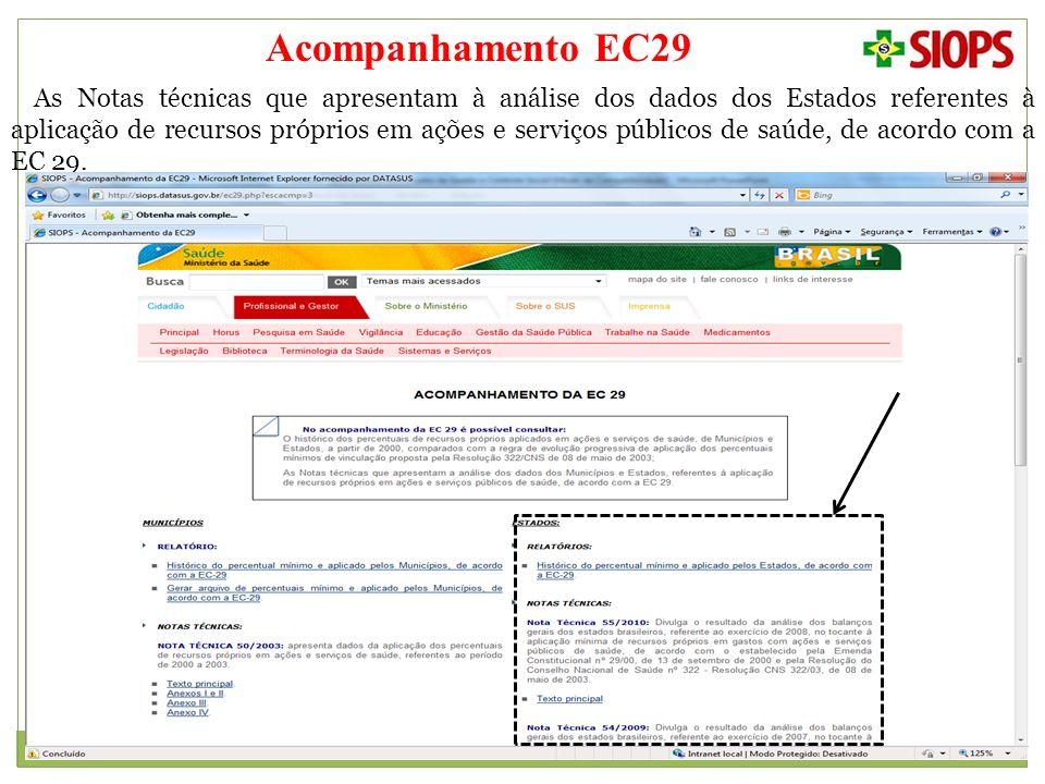 Acompanhamento EC29 As Notas técnicas que apresentam à análise dos dados dos Estados referentes à aplicação de recursos próprios em ações e serviços p