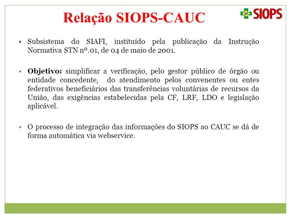 Subsistema do SIAFI, instituído pela publicação da Instrução Normativa STN nº.01, de 04 de maio de 2001. Objetivo: simplificar a verificação, pelo ges