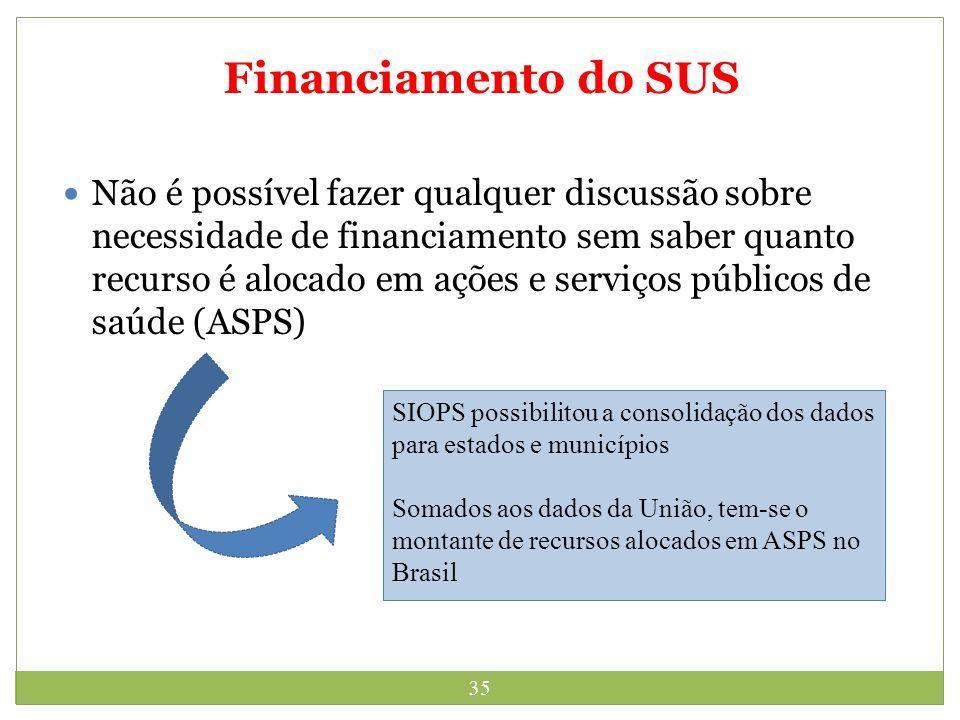 35 Financiamento do SUS Não é possível fazer qualquer discussão sobre necessidade de financiamento sem saber quanto recurso é alocado em ações e servi
