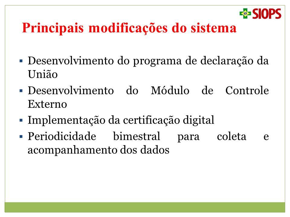 Desenvolvimento do programa de declaração da União Desenvolvimento do Módulo de Controle Externo Implementação da certificação digital Periodicidade b