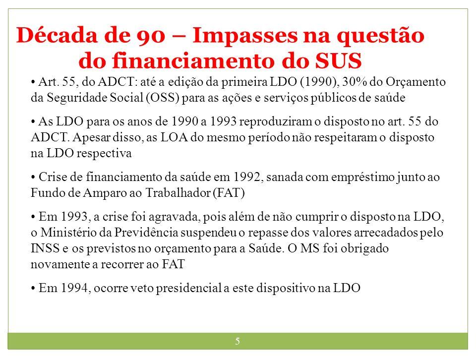 5 Década de 90 – Impasses na questão do financiamento do SUS Art. 55, do ADCT: até a edição da primeira LDO (1990), 30% do Orçamento da Seguridade Soc