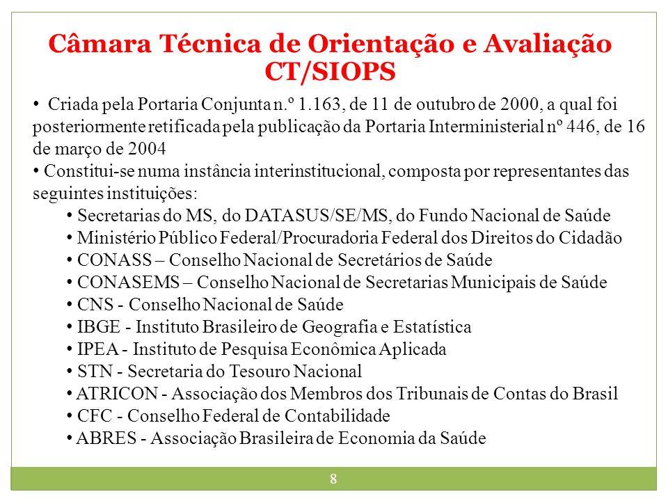 88 Câmara Técnica de Orientação e Avaliação CT/SIOPS Criada pela Portaria Conjunta n.º 1.163, de 11 de outubro de 2000, a qual foi posteriormente reti