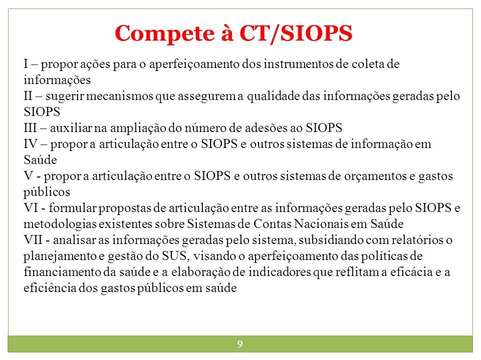 99 Compete à CT/SIOPS I – propor ações para o aperfeiçoamento dos instrumentos de coleta de informações II – sugerir mecanismos que assegurem a qualid