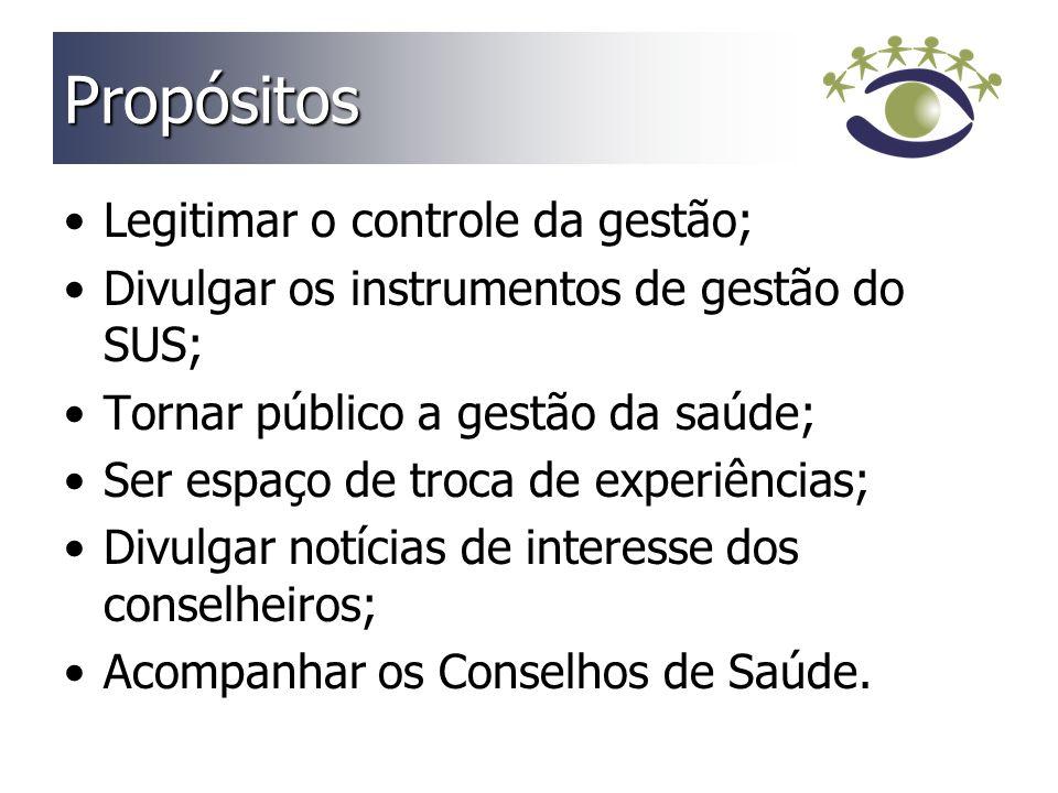 Perspectivas Ampliação do acesso à informação para gestores e instâncias do controle social; Monitoramento mais efetivo do funcionamento das instâncias do controle social em Santa Catarina.