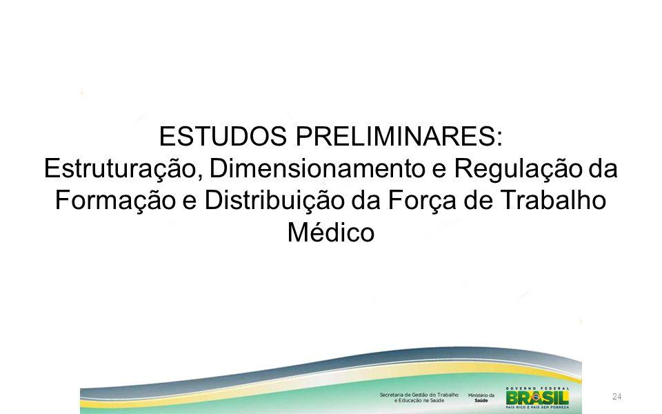 24 ESTUDOS PRELIMINARES: Estruturação, Dimensionamento e Regulação da Formação e Distribuição da Força de Trabalho Médico
