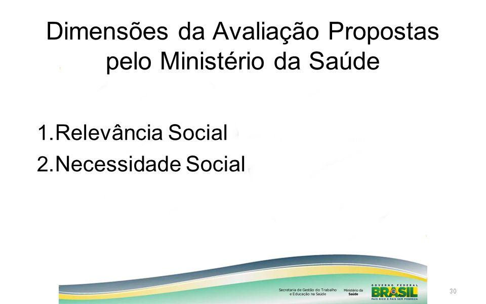 30 Dimensões da Avaliação Propostas pelo Ministério da Saúde 1. Relevância Social 2. Necessidade Social