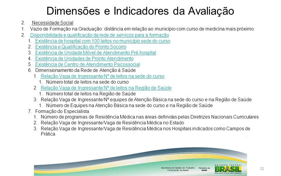 32 Dimensões e Indicadores da Avaliação 2. Necessidade Social 1. Vazio de Formação na Graduação: distância em relação ao município com curso de medici