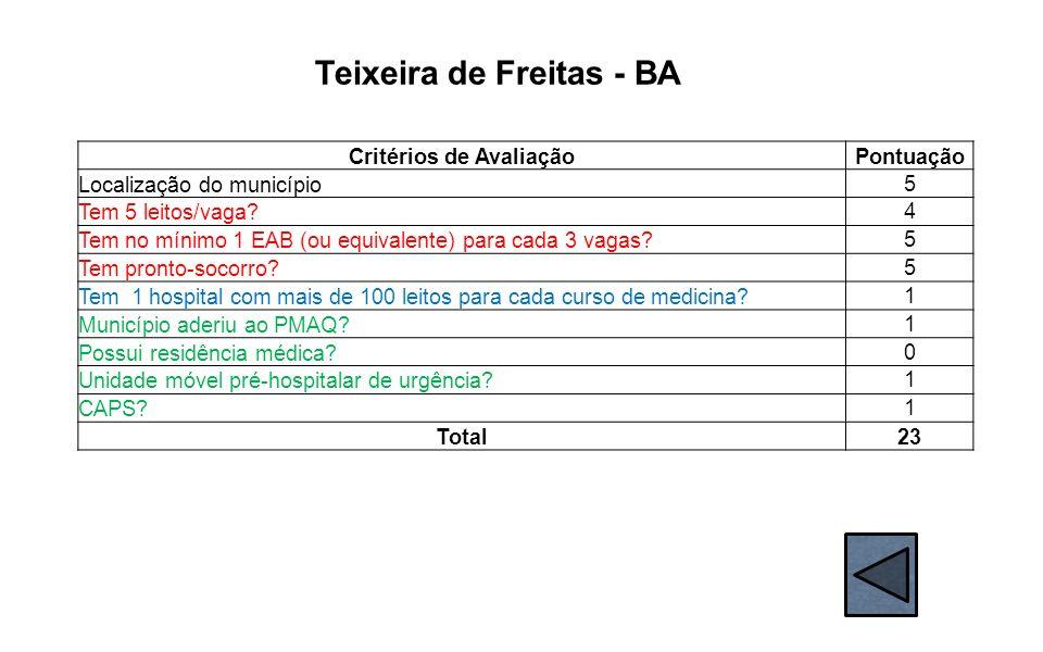Teixeira de Freitas - BA Critérios de AvaliaçãoPontuação Localização do município 5 Tem 5 leitos/vaga? 4 Tem no mínimo 1 EAB (ou equivalente) para cad
