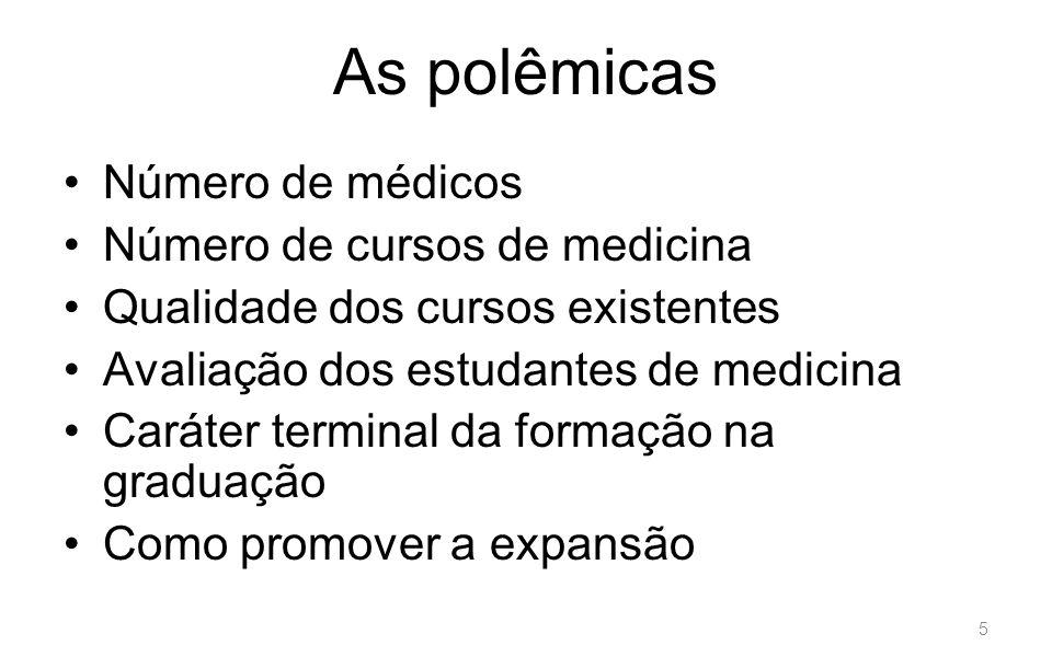 As polêmicas Número de médicos Número de cursos de medicina Qualidade dos cursos existentes Avaliação dos estudantes de medicina Caráter terminal da f