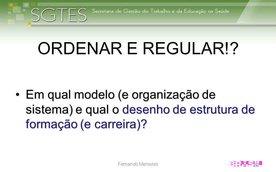 52 Fernando Menezes ORDENAR E REGULAR!? Em qual modelo (e organização de sistema) e qual o desenho de estrutura de formação (e carreira)?Em qual model