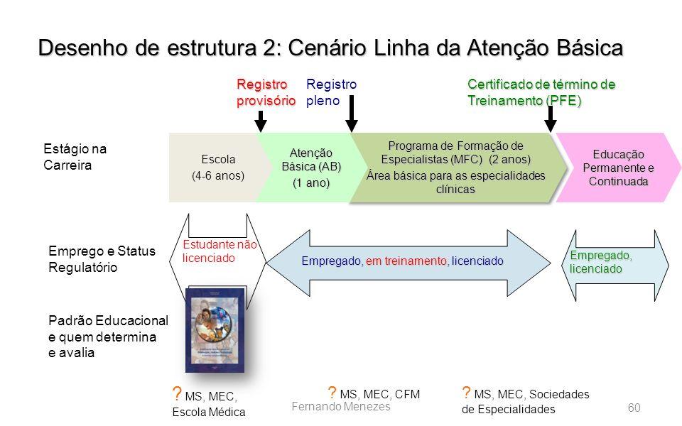 60 Fernando Menezes ) Programa de Formação de Especialistas (MFC) (2 anos) Área básica para as especialidades clínicas Educação Permanente e Continuad