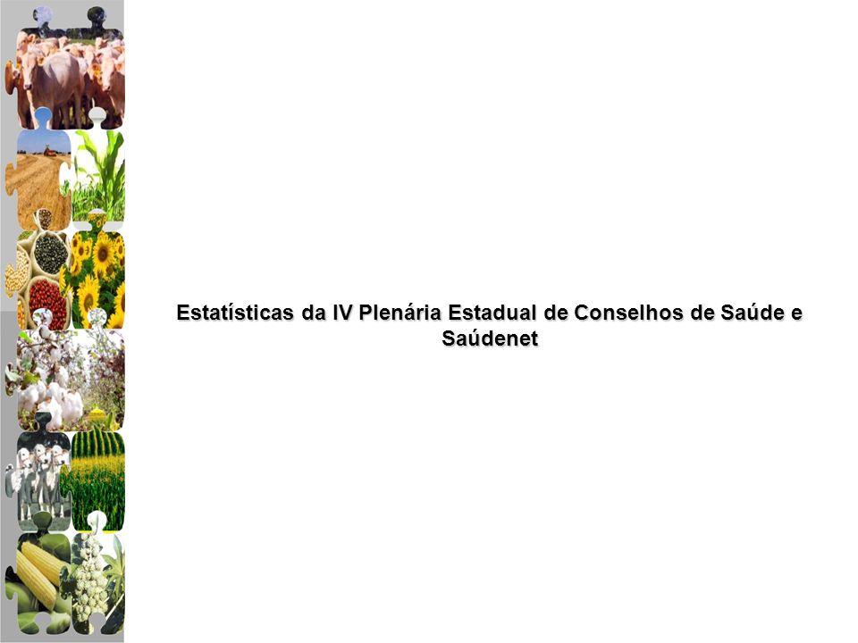 Estatísticas da IV Plenária Estadual de Conselhos de Saúde e Saúdenet