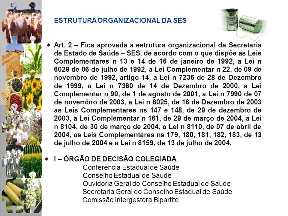 ESTRUTURA ORGANIZACIONAL DA SES Art. 2 – Fica aprovada a estrutura organizacional da Secretaria de Estado de Saúde – SES, de acordo com o que dispõe a