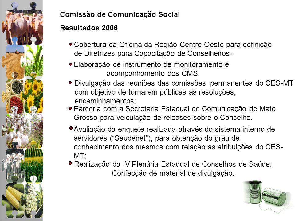 Enquete realizada no período de Agosto a Outubro de 2006 com 2402 votos totalizados Enquete realizada na Secretaria Estadual de Saúde de Mato Grosso com os servidores da Saúde você conhece as atribuições do Conselho Estadual de Saude fonte:Coordenadoria de Tecnologia da informação/Saúdenet