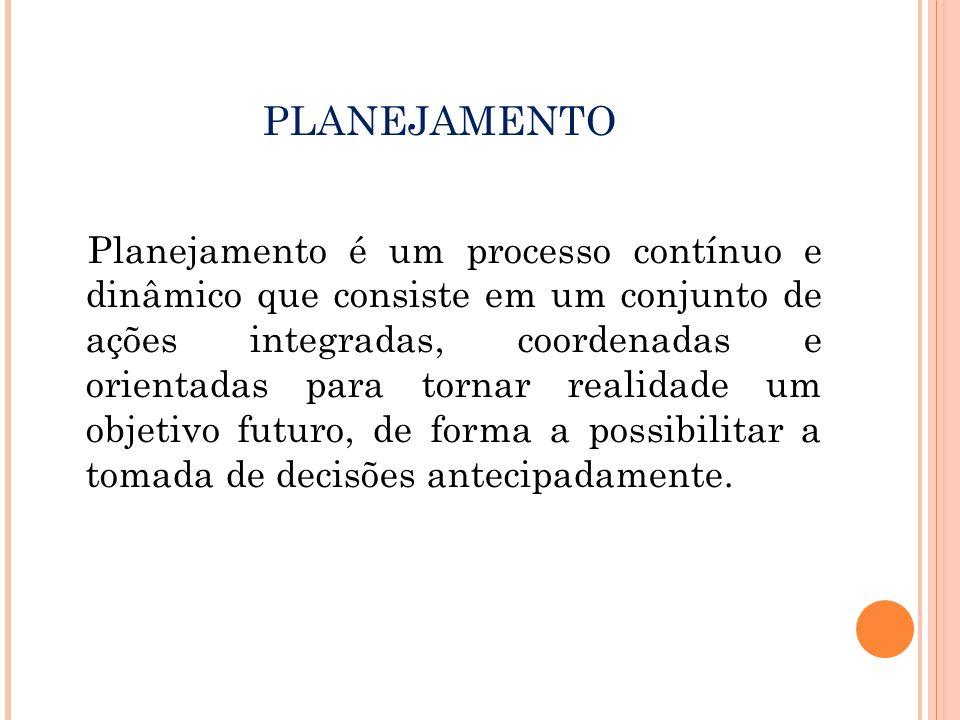 SÍNTESE DAS ETAPAS DE UM PE: VALORES MISSÃO e NEGÓCIO ANÁLISE AMBIENTAL VISÃO ESTRATÉGICA QUESTÕES/DIRETRIZES ESTRATÉGICAS AÇÕES ESTRATÉGICAS (plano de ação)