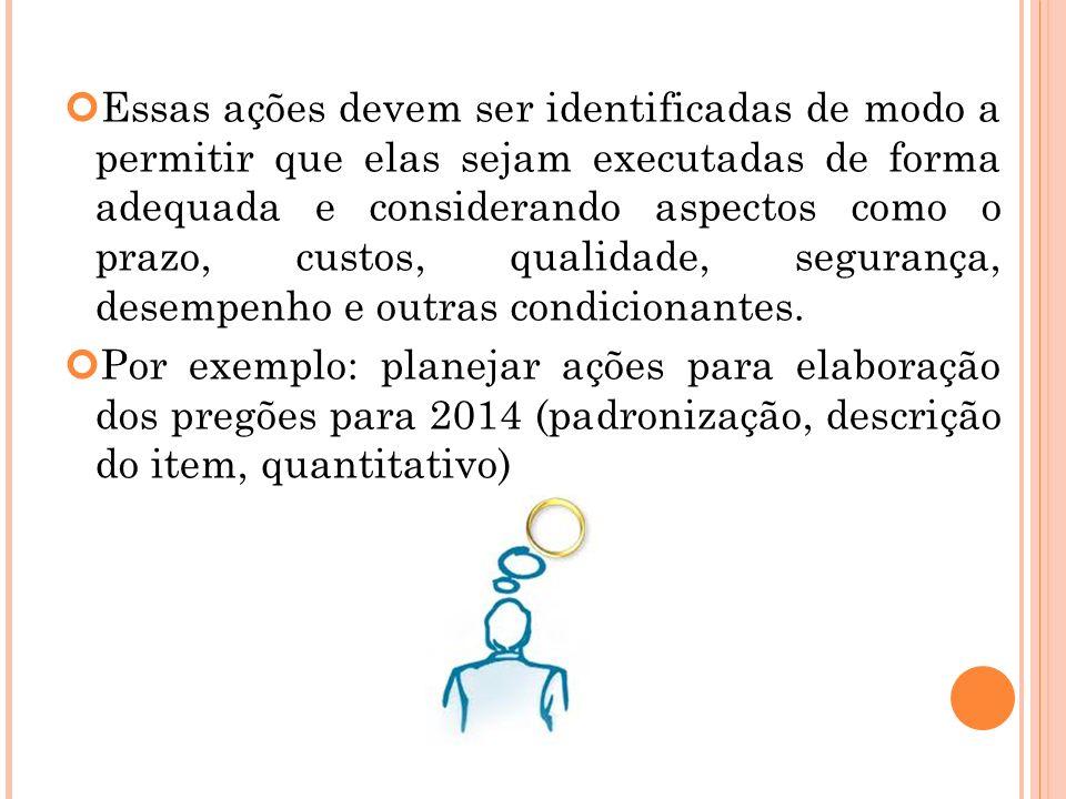 Fraquezas ou Pontos Fracos: Características internas, que indicam deficiências da organização.