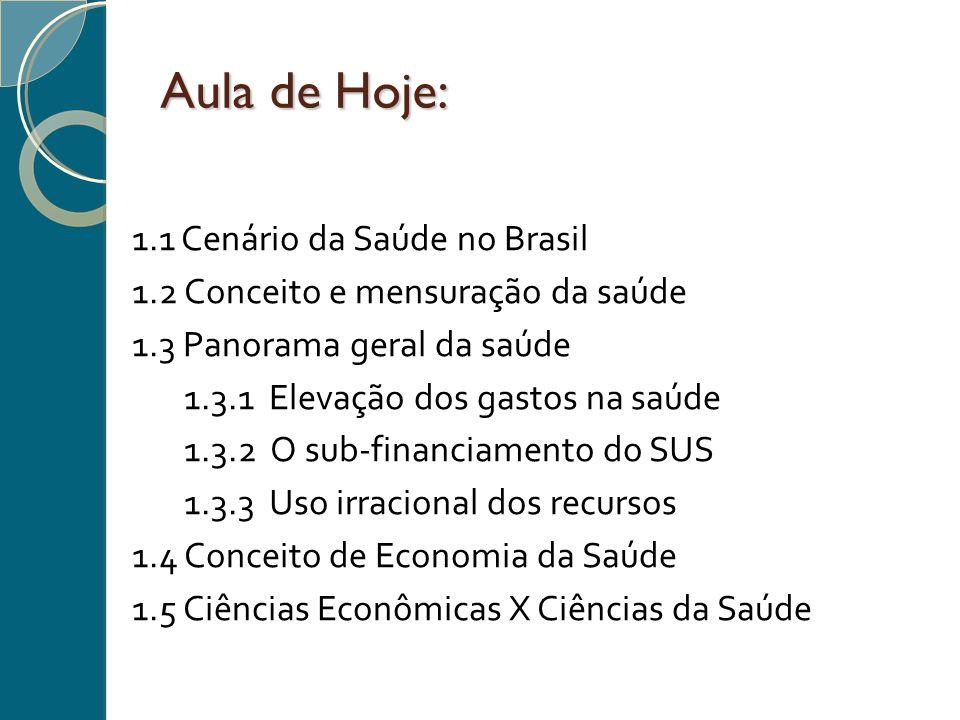 Aula de Hoje: 1.1 Cenário da Saúde no Brasil 1.2 Conceito e mensuração da saúde 1.3 Panorama geral da saúde 1.3.1 Elevação dos gastos na saúde 1.3.2 O