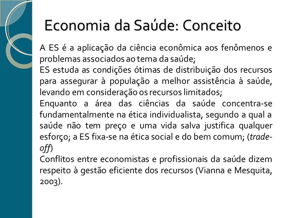 Economia da Saúde: Conceito A ES é a aplicação da ciência econômica aos fenômenos e problemas associados ao tema da saúde; ES estuda as condições ótim