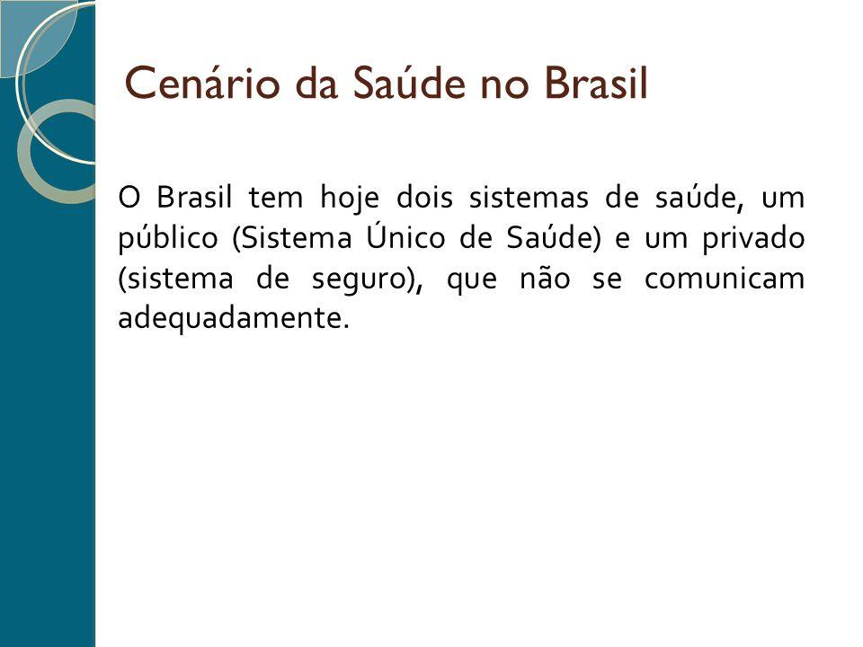 Cenário da Saúde no Brasil O Brasil tem hoje dois sistemas de saúde, um público (Sistema Único de Saúde) e um privado (sistema de seguro), que não se