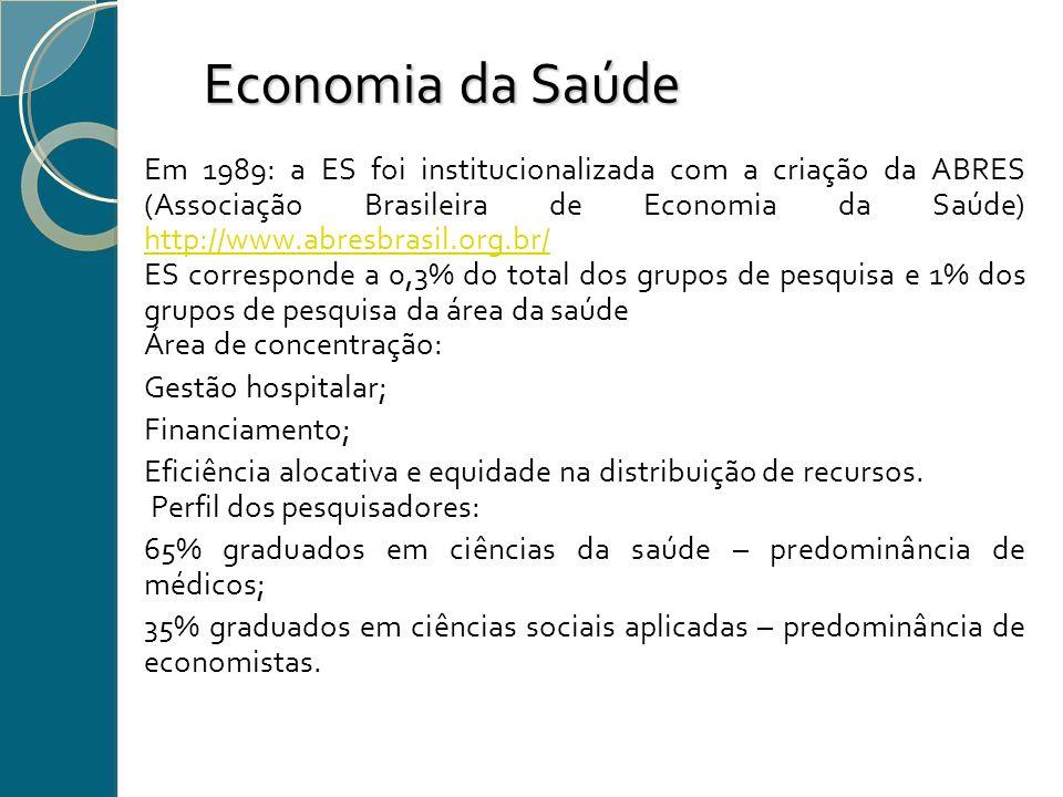 Em 1989: a ES foi institucionalizada com a criação da ABRES (Associação Brasileira de Economia da Saúde) http://www.abresbrasil.org.br/ http://www.abr