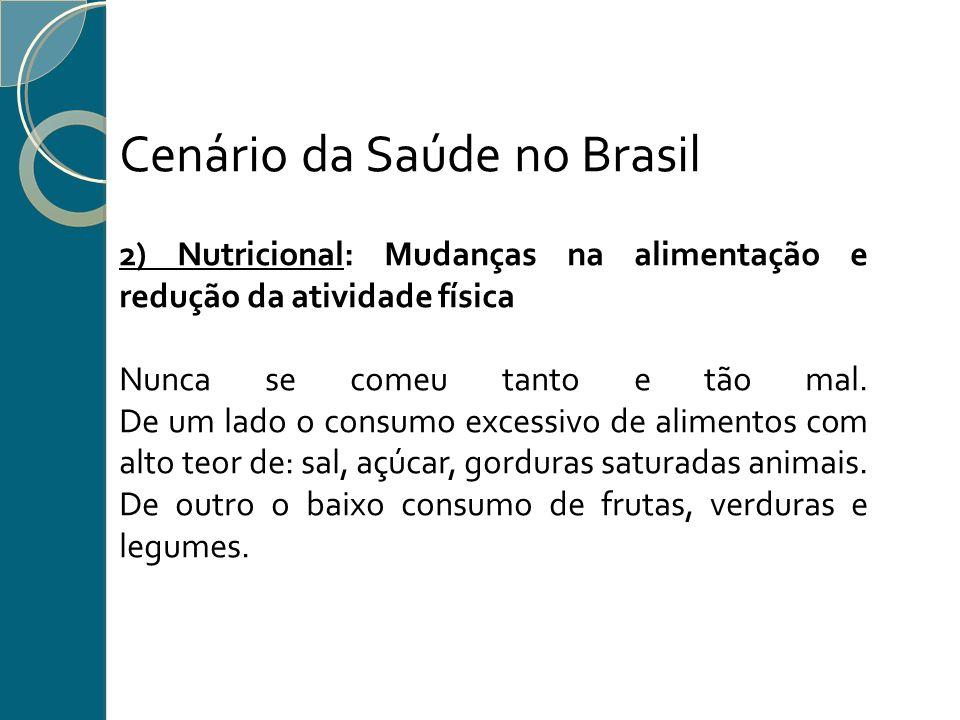 Cenário da Saúde no Brasil 2) Nutricional: Mudanças na alimentação e redução da atividade física Nunca se comeu tanto e tão mal. De um lado o consumo