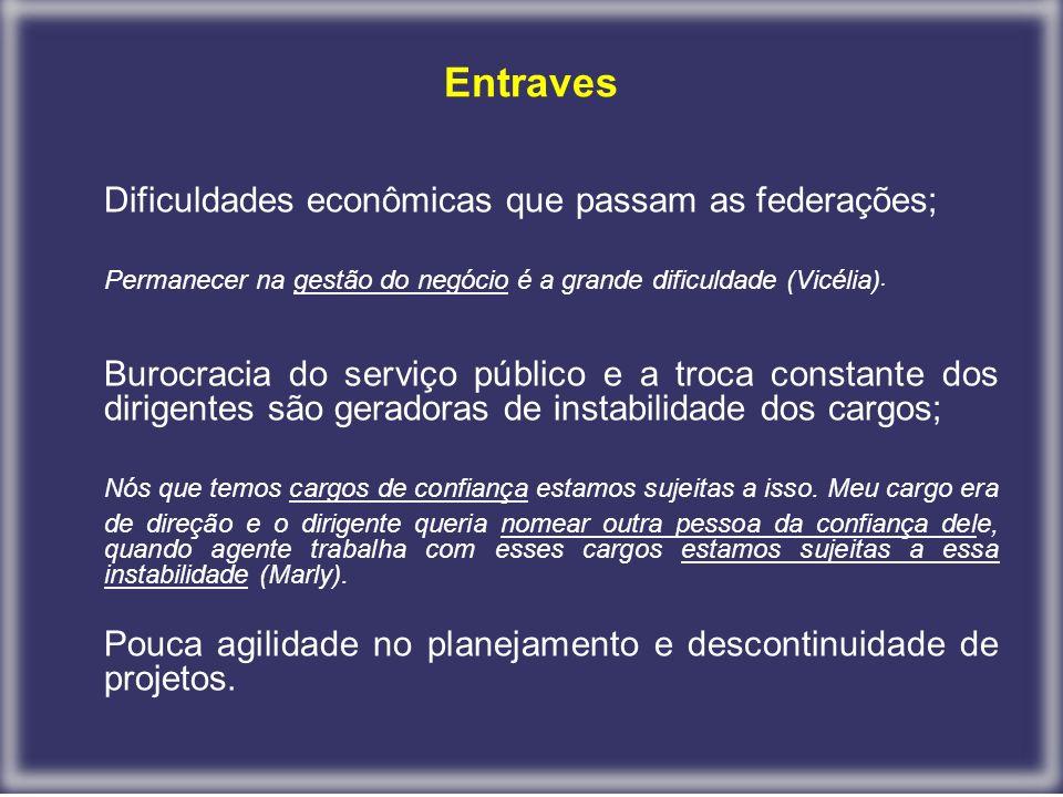 Entraves Dificuldades econômicas que passam as federações; Permanecer na gestão do negócio é a grande dificuldade (Vicélia).