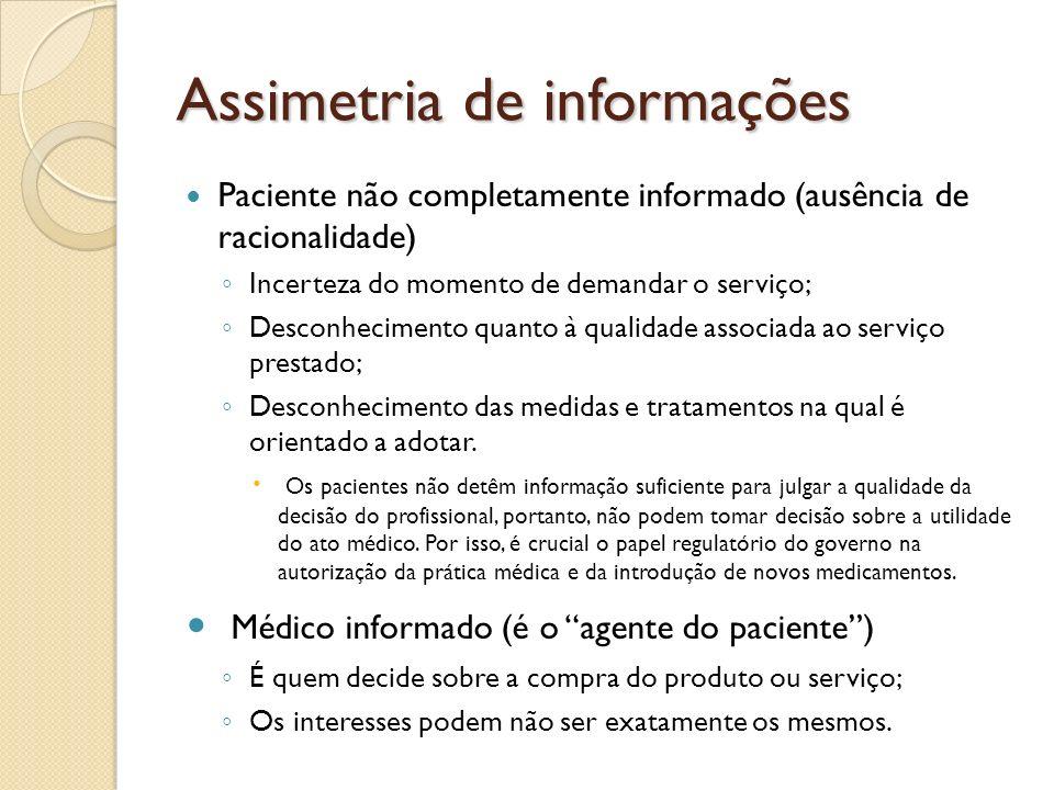 Assimetria de informações Paciente não completamente informado (ausência de racionalidade) Incerteza do momento de demandar o serviço; Desconhecimento