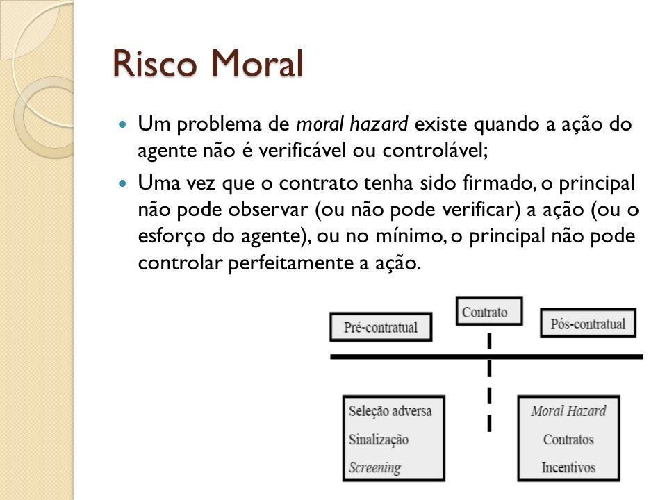 Risco Moral Um problema de moral hazard existe quando a ação do agente não é verificável ou controlável; Uma vez que o contrato tenha sido firmado, o