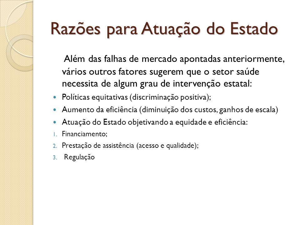 Razões para Atuação do Estado Além das falhas de mercado apontadas anteriormente, vários outros fatores sugerem que o setor saúde necessita de algum g