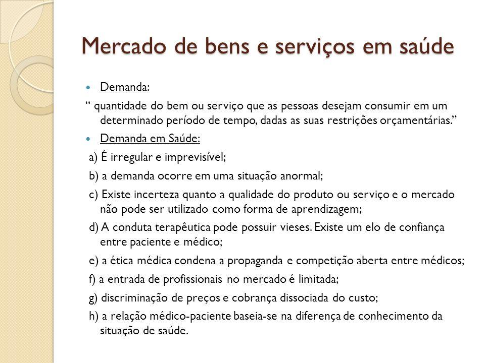 Mercado de bens e serviços em saúde Demanda: quantidade do bem ou serviço que as pessoas desejam consumir em um determinado período de tempo, dadas as