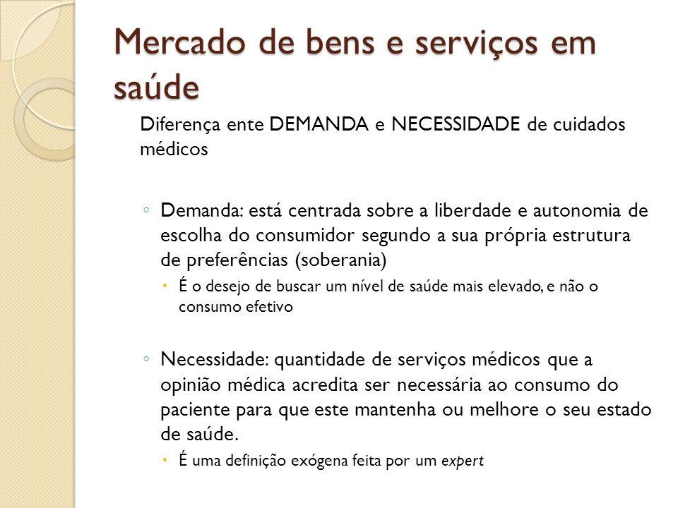 Mercado de bens e serviços em saúde Diferença ente DEMANDA e NECESSIDADE de cuidados médicos Demanda: está centrada sobre a liberdade e autonomia de e