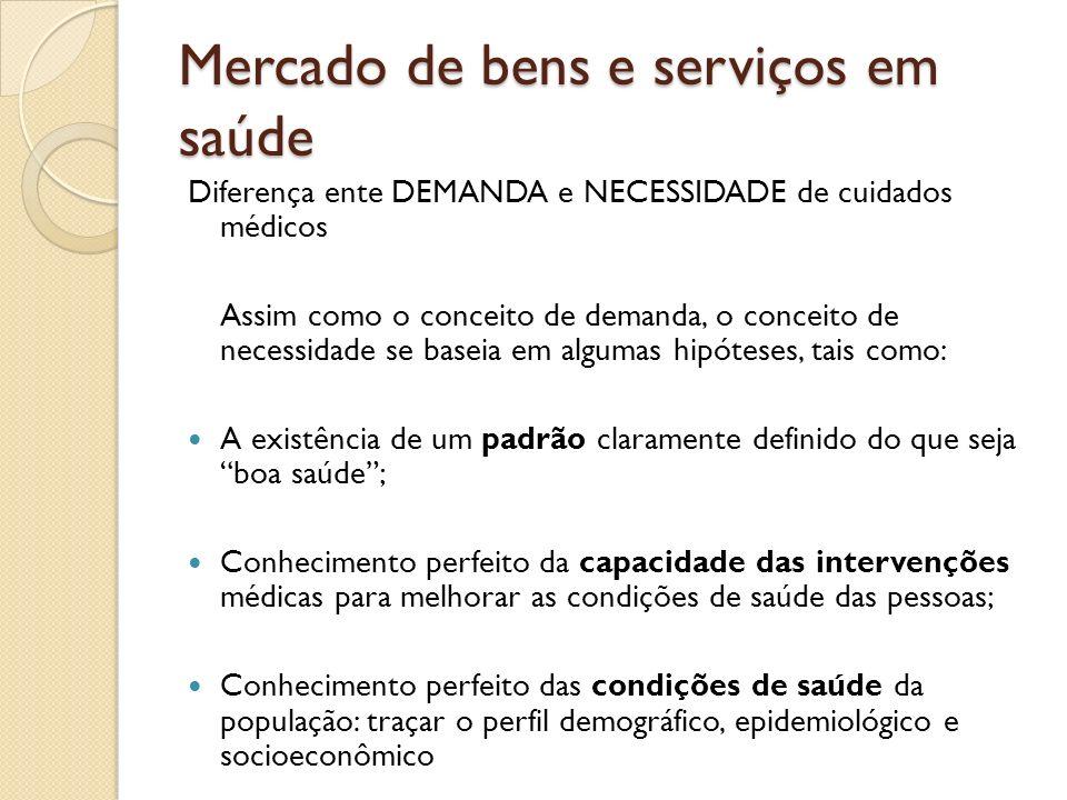 Mercado de bens e serviços em saúde Diferença ente DEMANDA e NECESSIDADE de cuidados médicos Assim como o conceito de demanda, o conceito de necessida