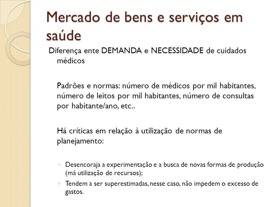 Mercado de bens e serviços em saúde Diferença ente DEMANDA e NECESSIDADE de cuidados médicos Padrões e normas: número de médicos por mil habitantes, n