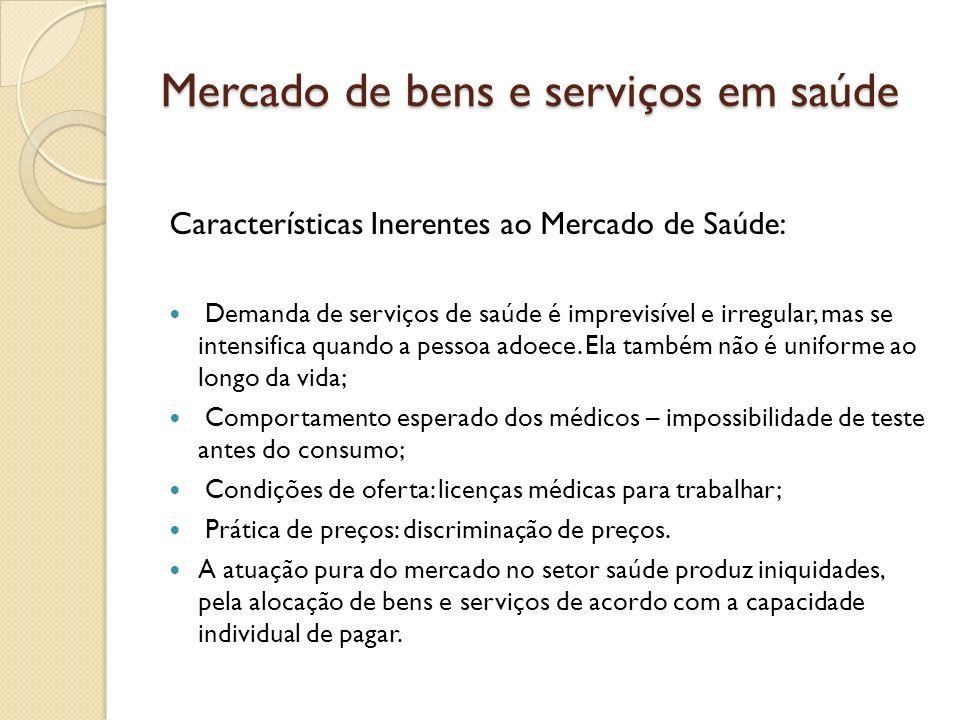 Mercado de bens e serviços em saúde Características Inerentes ao Mercado de Saúde: Demanda de serviços de saúde é imprevisível e irregular, mas se int