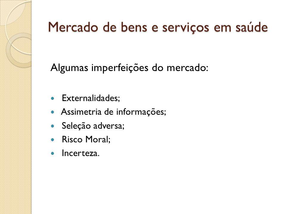 Mercado de bens e serviços em saúde Algumas imperfeições do mercado: Externalidades; Assimetria de informações; Seleção adversa; Risco Moral; Incertez