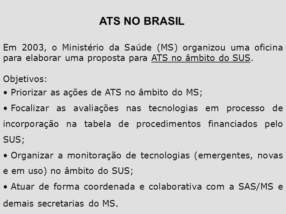 Em 2003, o Ministério da Saúde (MS) organizou uma oficina para elaborar uma proposta para ATS no âmbito do SUS. Objetivos: Priorizar as ações de ATS n