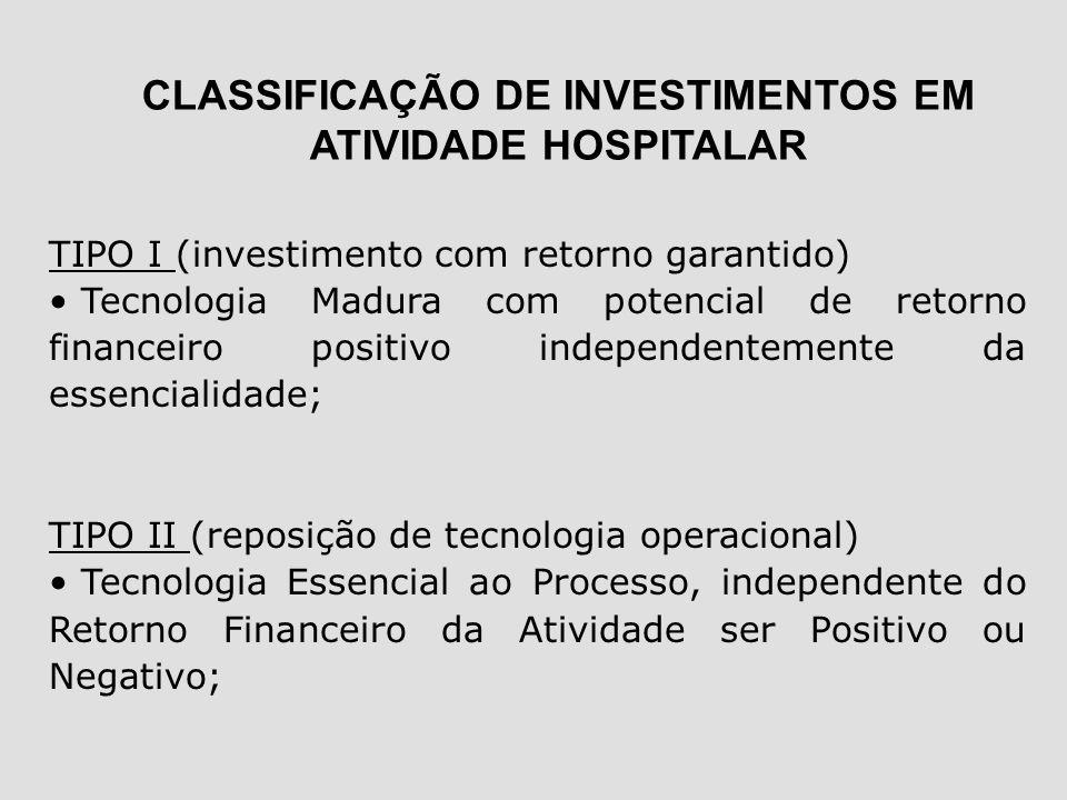 TIPO I (investimento com retorno garantido) Tecnologia Madura com potencial de retorno financeiro positivo independentemente da essencialidade; TIPO I