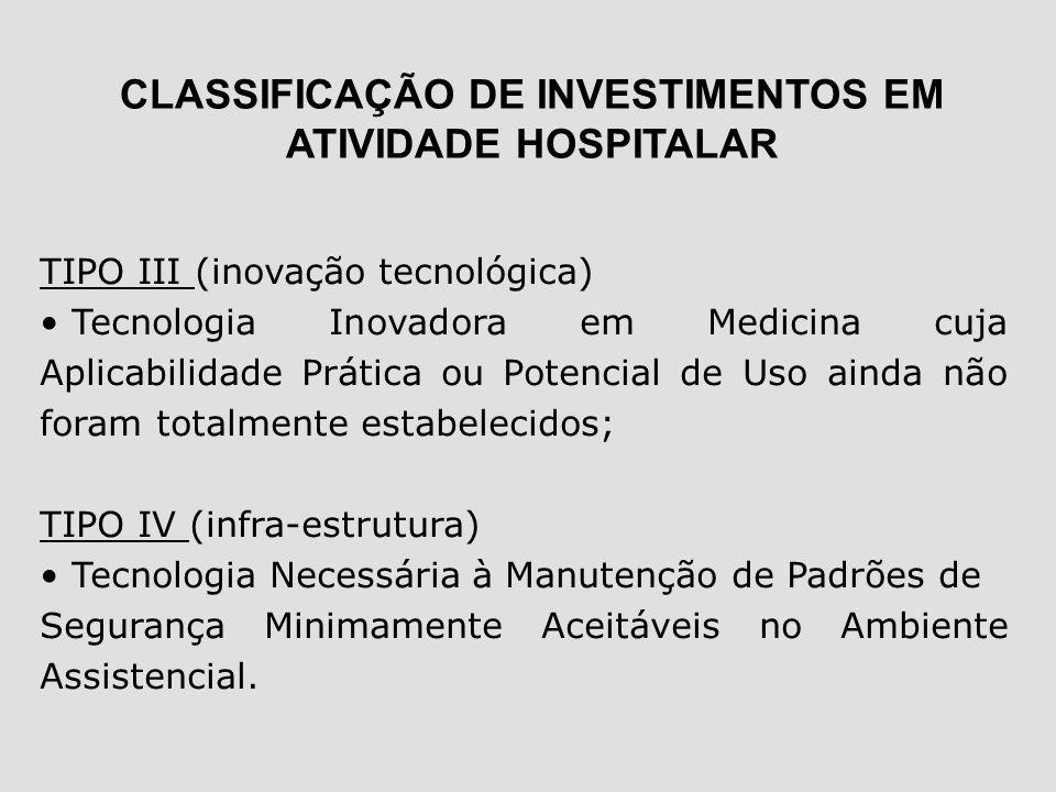 TIPO III (inovação tecnológica) Tecnologia Inovadora em Medicina cuja Aplicabilidade Prática ou Potencial de Uso ainda não foram totalmente estabeleci
