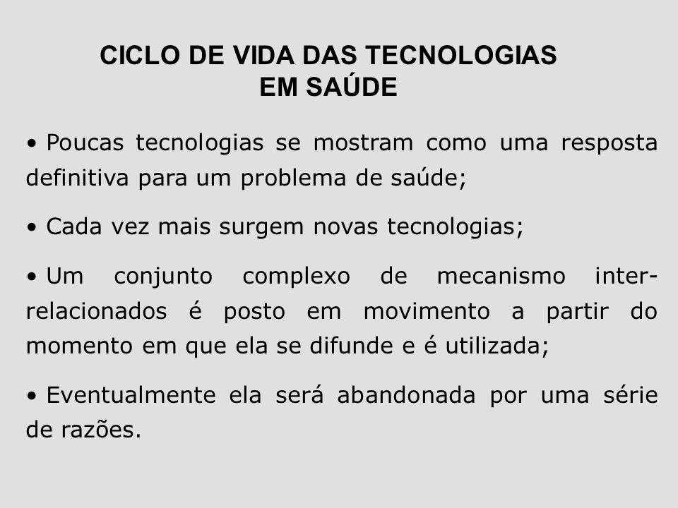 Poucas tecnologias se mostram como uma resposta definitiva para um problema de saúde; Cada vez mais surgem novas tecnologias; Um conjunto complexo de
