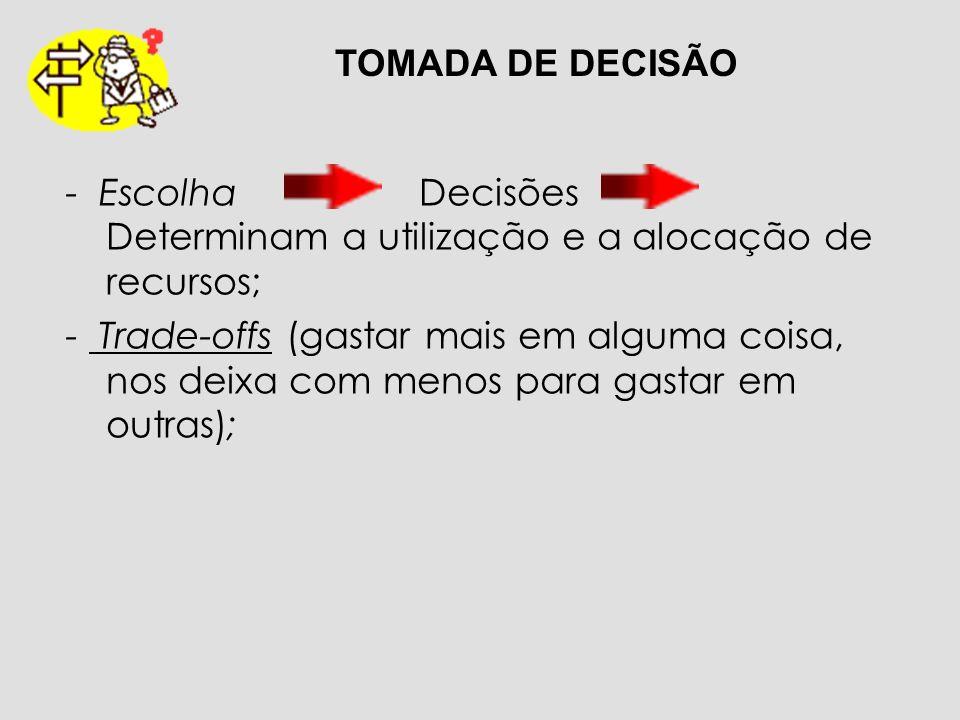 - Escolha Decisões Determinam a utilização e a alocação de recursos; - Trade-offs (gastar mais em alguma coisa, nos deixa com menos para gastar em out