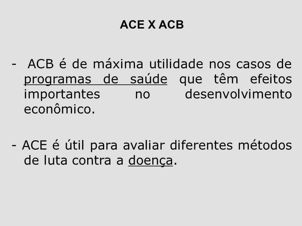 - ACB é de máxima utilidade nos casos de programas de saúde que têm efeitos importantes no desenvolvimento econômico. - ACE é útil para avaliar difere