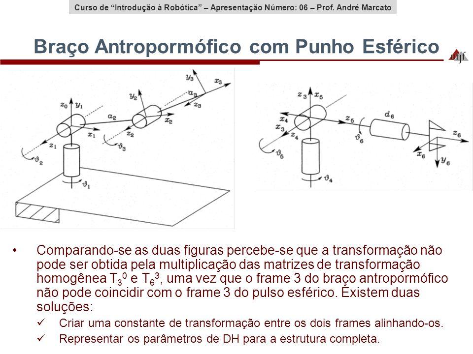Curso de Introdução à Robótica – Aula Número: 02 – Prof. André MarcatoCurso de Introdução à Robótica – Apresentação Número: 06 – Prof. André Marcato B