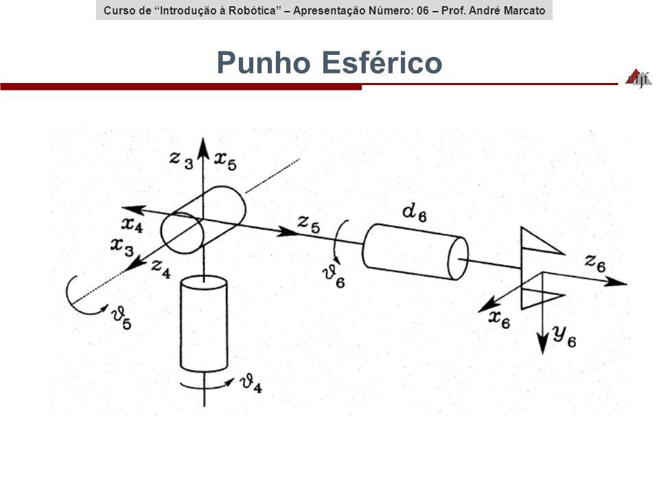Curso de Introdução à Robótica – Aula Número: 02 – Prof. André MarcatoCurso de Introdução à Robótica – Apresentação Número: 06 – Prof. André Marcato P