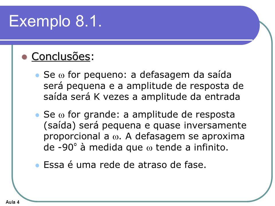 Aula 4 Exemplo 8.1. Conclusões Conclusões: Se for pequeno: a defasagem da saída será pequena e a amplitude de resposta de saída será K vezes a amplitu