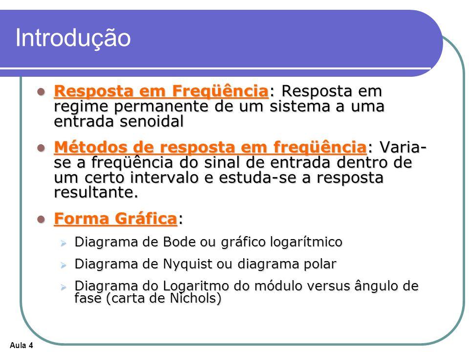 Aula 4 Introdução Resposta em Freqüência: Resposta em regime permanente de um sistema a uma entrada senoidal Resposta em Freqüência: Resposta em regim