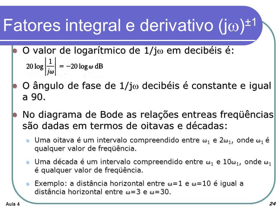 Aula 4 Fatores integral e derivativo (j ) ±1 O valor de logarítmico de 1/j em decibéis é: O valor de logarítmico de 1/j em decibéis é: O ângulo de fase de 1/j decibéis é constante e igual a 90.