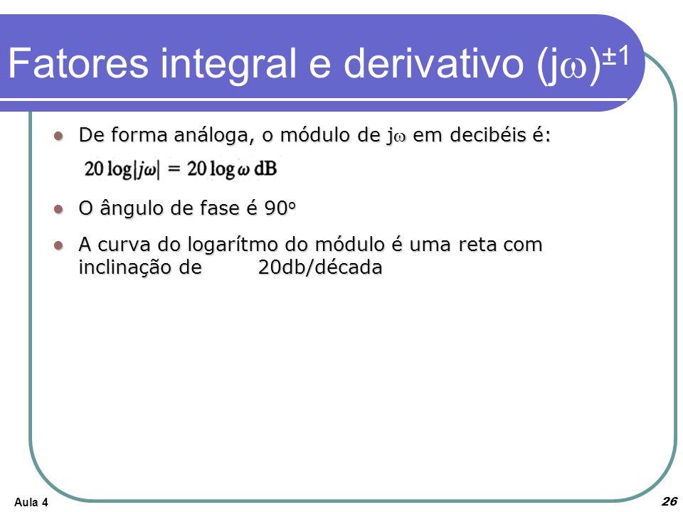 Aula 4 De forma análoga, o módulo de j em decibéis é: De forma análoga, o módulo de j em decibéis é: O ângulo de fase é 90 o O ângulo de fase é 90 o A curva do logarítmo do módulo é uma reta com inclinação de 20db/década A curva do logarítmo do módulo é uma reta com inclinação de 20db/década 26 Fatores integral e derivativo (j ) ±1