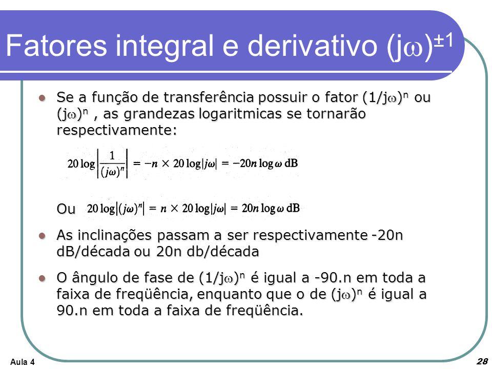 Aula 4 Se a função de transferência possuir o fator (1/j) n ou (j) n, as grandezas logaritmicas se tornarão respectivamente: Se a função de transferên