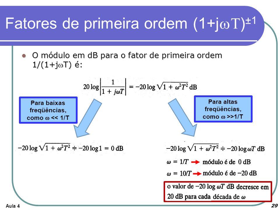 Aula 4 Fatores de primeira ordem (1+j ) ±1 O módulo em dB para o fator de primeira ordem 1/(1+jT) é: O módulo em dB para o fator de primeira ordem 1/(1+jT) é: 29 Para baixas freqüências, como << 1/T Para altas freqüências, como >>1/T